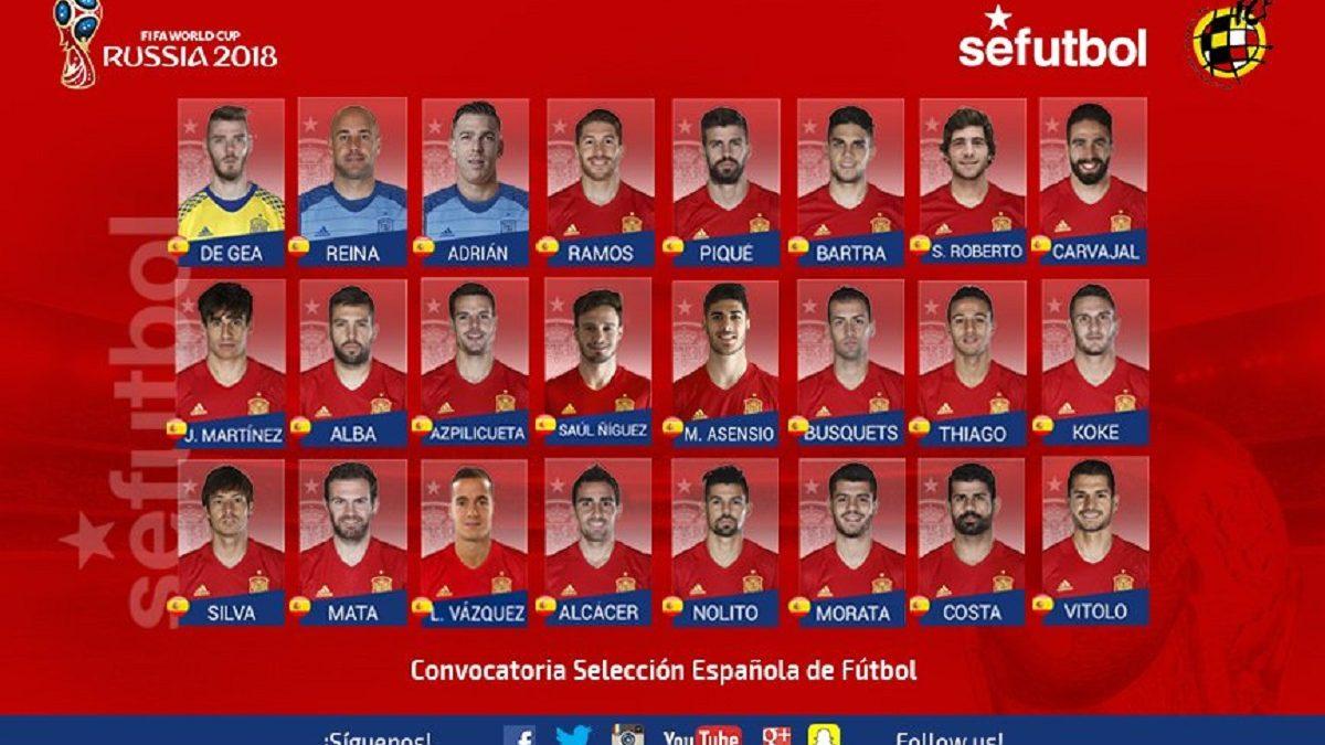 Vitolo y Diego González entran en las convocatorias de la Selección Española